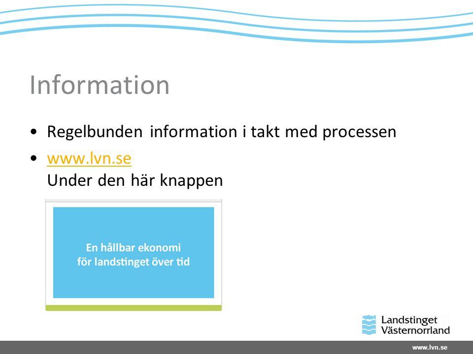 www.lvn.se Information Regelbunden information i takt med processen www.lvn.se Under den här knappenwww.lvn.se