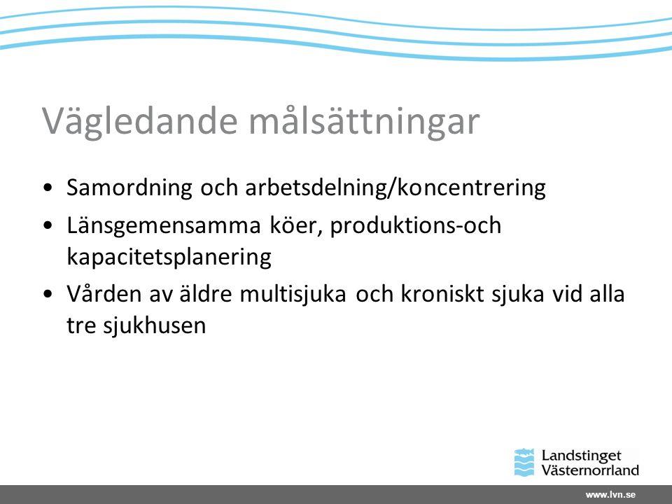 www.lvn.se Vägledande målsättningar Samordning och arbetsdelning/koncentrering Länsgemensamma köer, produktions-och kapacitetsplanering Vården av äldre multisjuka och kroniskt sjuka vid alla tre sjukhusen