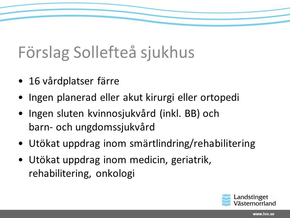 www.lvn.se Förslag Sollefteå sjukhus 16 vårdplatser färre Ingen planerad eller akut kirurgi eller ortopedi Ingen sluten kvinnosjukvård (inkl.