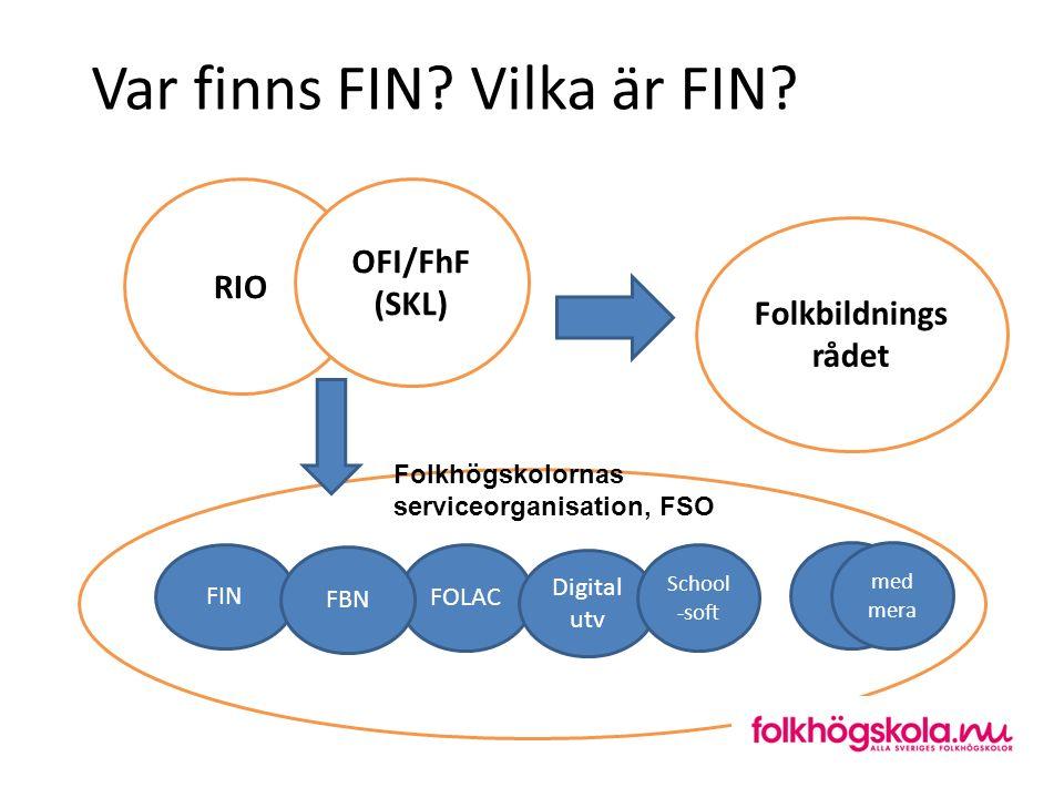 Var finns FIN? Vilka är FIN? Folkbildnings rådet RIO OFI/FhF (SKL) FFhjjj FOLAC FIN Digital utv School -soft FBN Folkhögskolornas serviceorganisation,