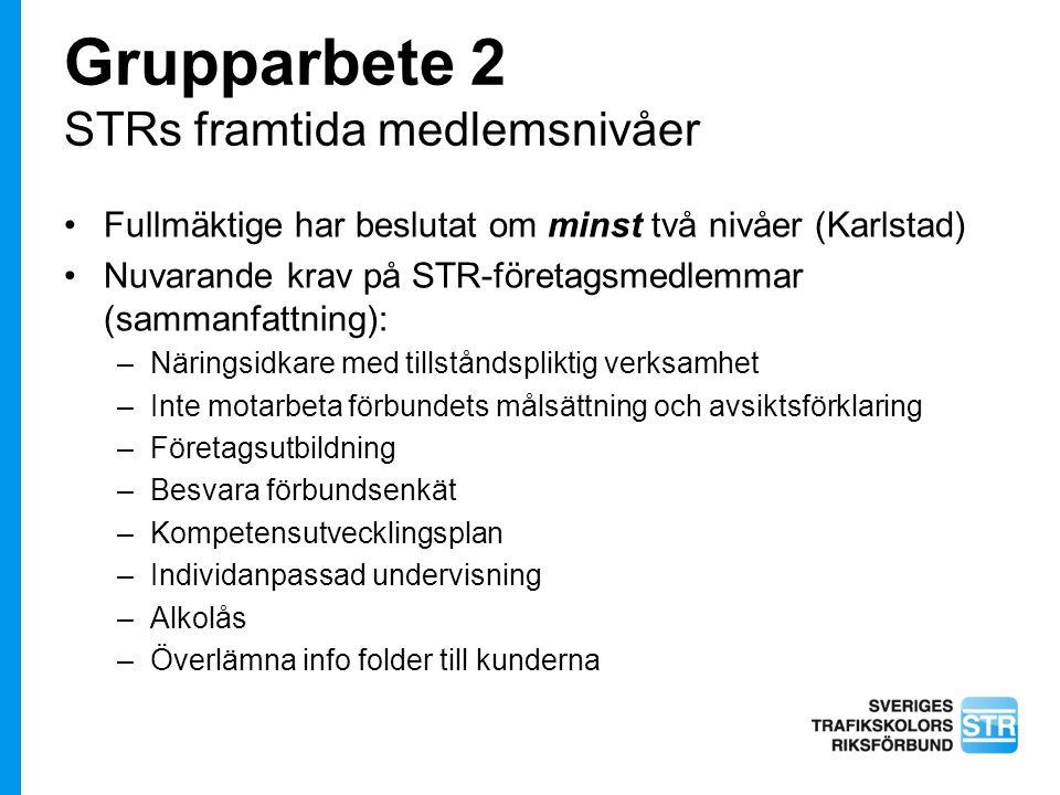 Grupparbete 2 STRs framtida medlemsnivåer Fullmäktige har beslutat om minst två nivåer (Karlstad) Nuvarande krav på STR-företagsmedlemmar (sammanfattning): –Näringsidkare med tillståndspliktig verksamhet –Inte motarbeta förbundets målsättning och avsiktsförklaring –Företagsutbildning –Besvara förbundsenkät –Kompetensutvecklingsplan –Individanpassad undervisning –Alkolås –Överlämna info folder till kunderna