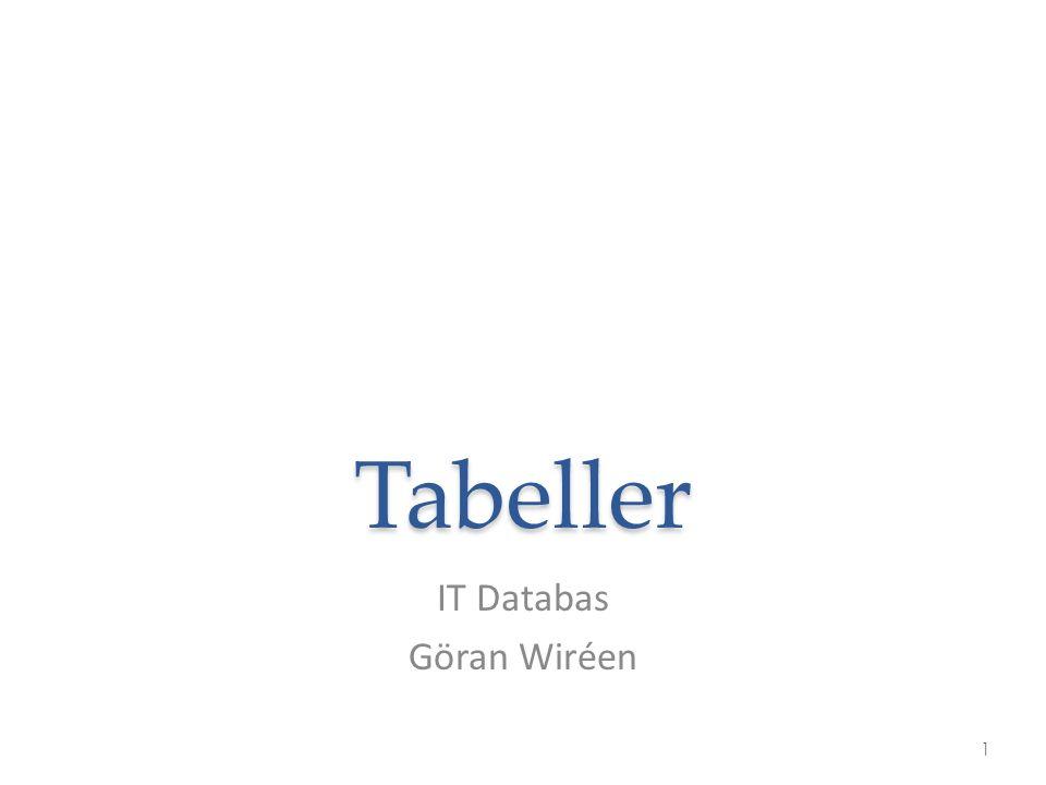 Tabeller IT Databas Göran Wiréen 1