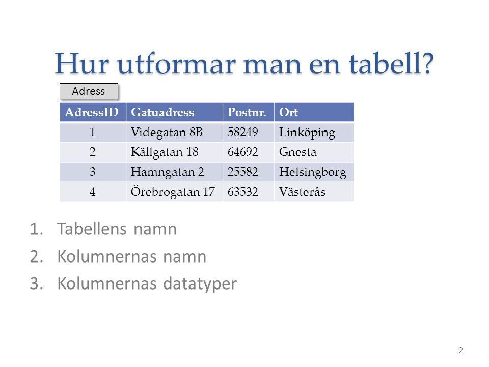 Hur utformar man en tabell.