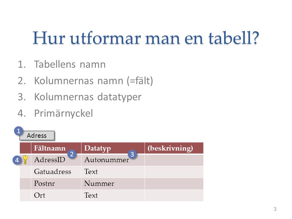 Datatyper Begränsar vad som får finnas i varje kolumn.