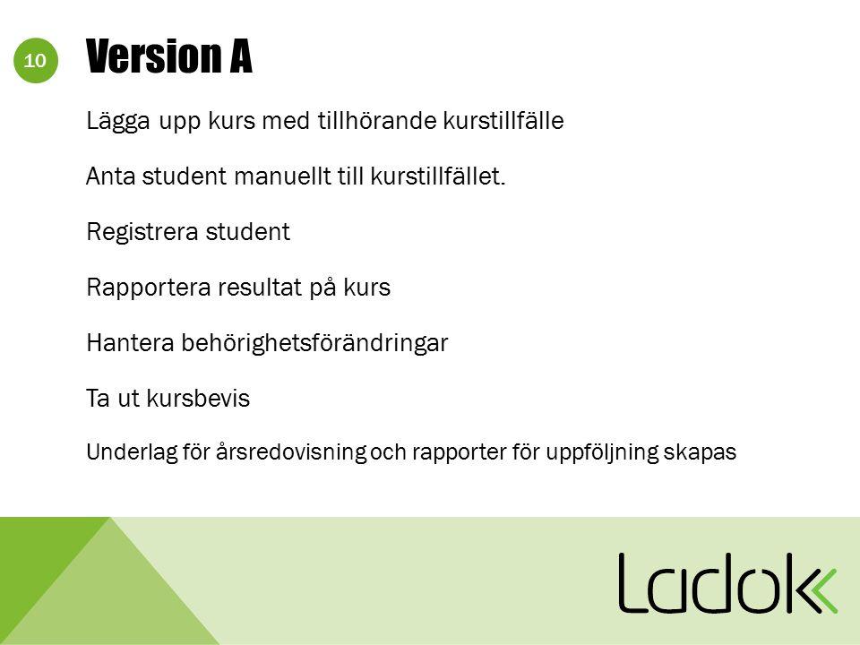 10 Version A Lägga upp kurs med tillhörande kurstillfälle Anta student manuellt till kurstillfället.