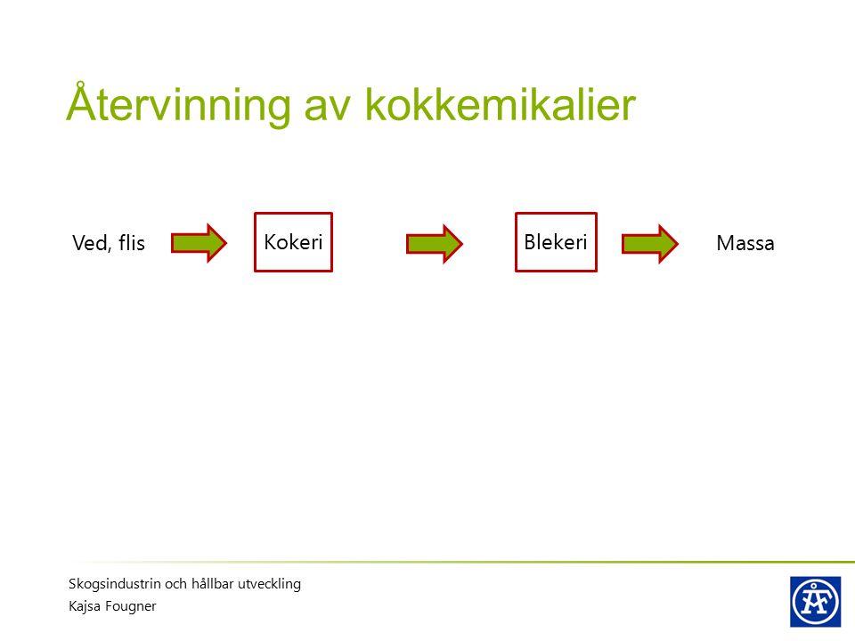 Återvinning av kokkemikalier Skogsindustrin och hållbar utveckling Kajsa Fougner Kokeri Ved, flis Blekeri Massa