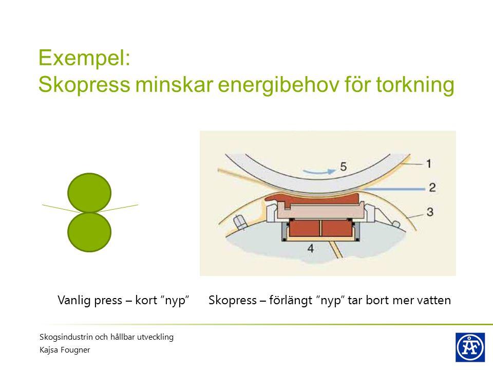 """Exempel: Skopress minskar energibehov för torkning Skogsindustrin och hållbar utveckling Kajsa Fougner Vanlig press – kort """"nyp""""Skopress – förlängt """"n"""