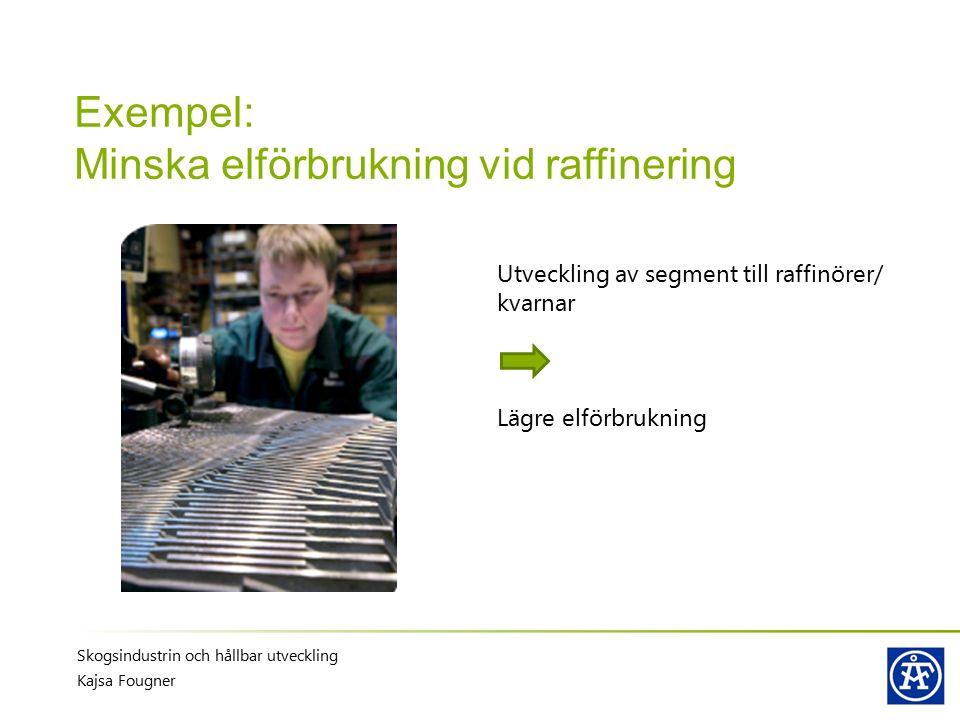 Exempel: Minska elförbrukning vid raffinering Skogsindustrin och hållbar utveckling Kajsa Fougner Utveckling av segment till raffinörer/ kvarnar Lägre