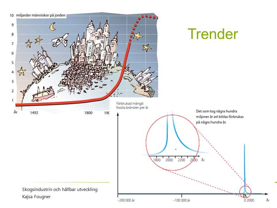 Skog till nya material….Nanocellulosa – speciella egenskaper Styrka som kevlar.