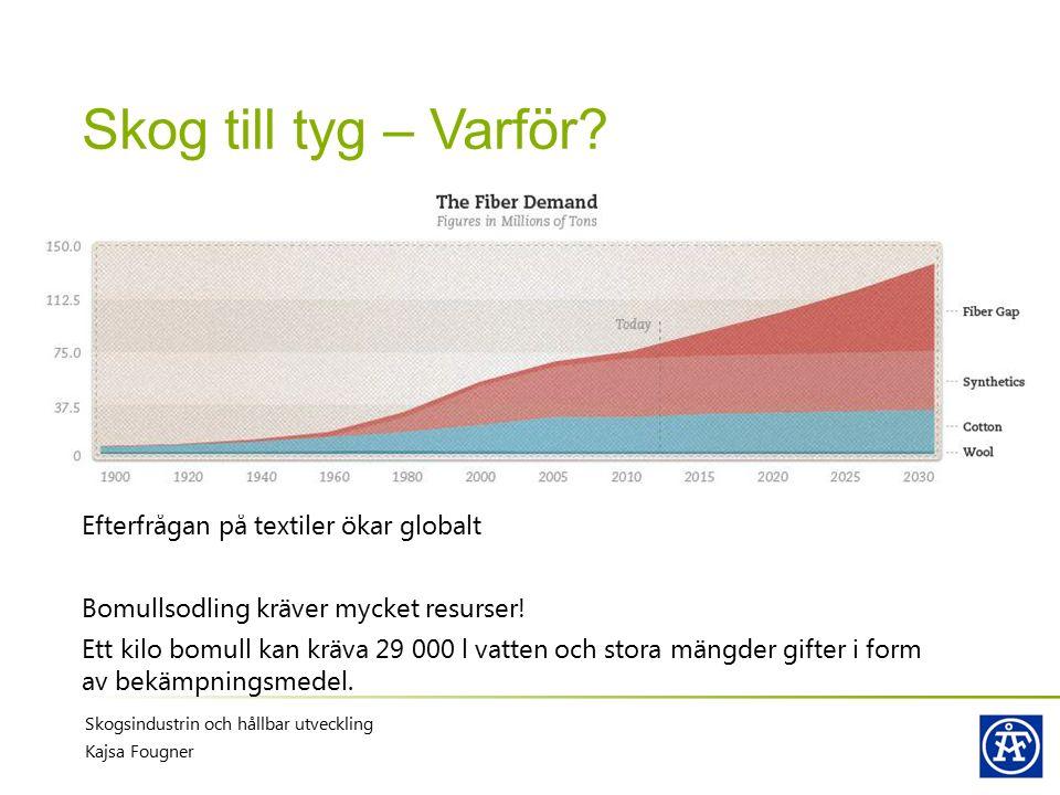 Skog till tyg – Varför? Efterfrågan på textiler ökar globalt Bomullsodling kräver mycket resurser! Ett kilo bomull kan kräva 29 000 l vatten och stora