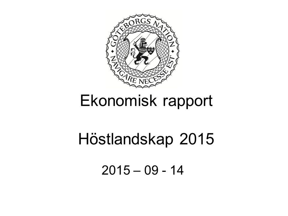 Ekonomisk rapport Höstlandskap 2015 2015 – 09 - 14