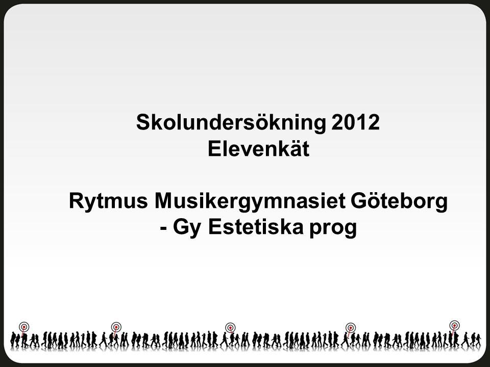 Skolundersökning 2012 Elevenkät Rytmus Musikergymnasiet Göteborg - Gy Estetiska prog