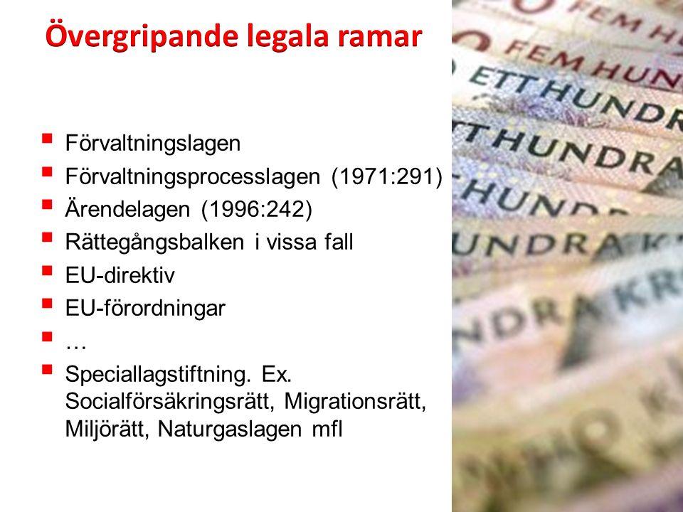  Förvaltningslagen  Förvaltningsprocesslagen (1971:291)  Ärendelagen (1996:242)  Rättegångsbalken i vissa fall  EU-direktiv  EU-förordningar  …