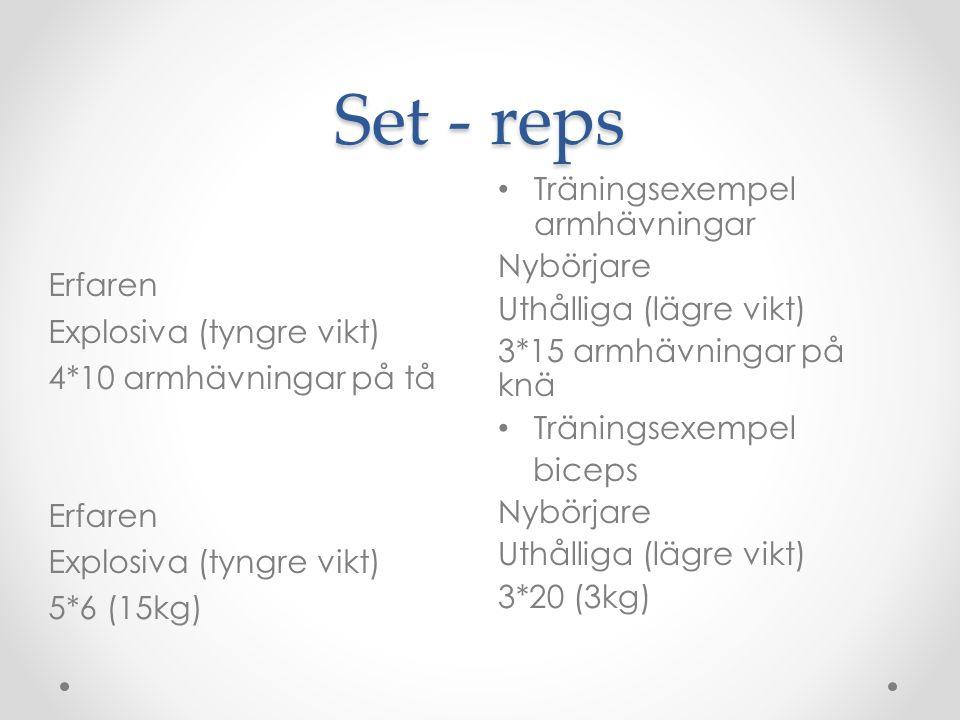 Set - reps Träningsexempel armhävningar Nybörjare Uthålliga (lägre vikt) 3*15 armhävningar på knä Träningsexempel biceps Nybörjare Uthålliga (lägre vi