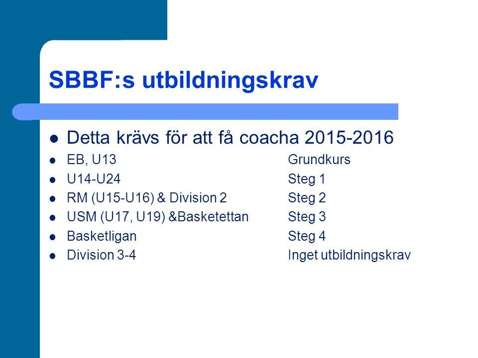 SBBF:s utbildningskrav Detta krävs för att få coacha 2015-2016 EB, U13Grundkurs U14-U24Steg 1 RM (U15-U16) & Division 2 Steg 2 USM (U17, U19) &Basketettan Steg 3 Basketligan Steg 4 Division 3-4Inget utbildningskrav
