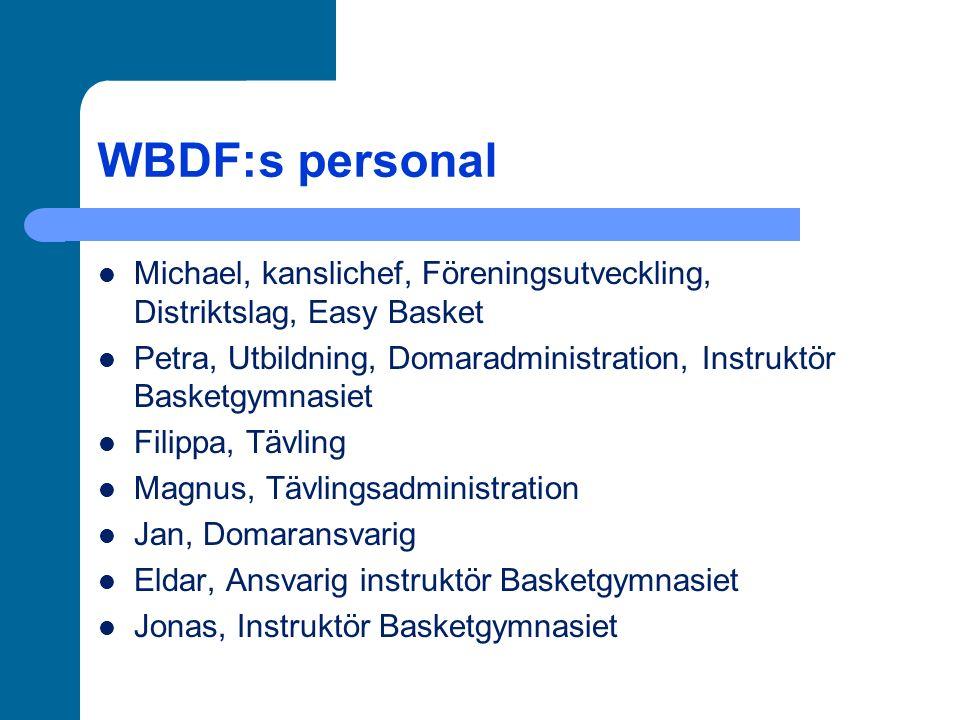WBDF:s personal Michael, kanslichef, Föreningsutveckling, Distriktslag, Easy Basket Petra, Utbildning, Domaradministration, Instruktör Basketgymnasiet