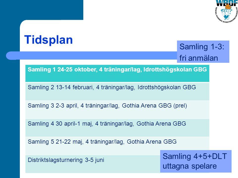 Tidsplan Samling 1-3: fri anmälan Samling 1 24-25 oktober, 4 träningar/lag, Idrottshögskolan GBG Samling 2 13-14 februari, 4 träningar/lag, Idrottshög