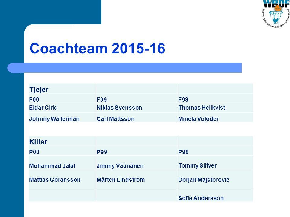 Coachteam 2015-16 Tjejer F00F99F98 Eldar CiricNiklas SvenssonThomas Hellkvist Johnny WallermanCarl MattssonMinela Voloder Killar P00P99P98 Mohammad Ja