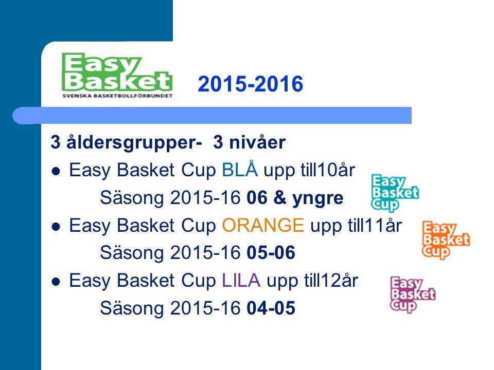 2015-2016 3 åldersgrupper- 3 nivåer Easy Basket Cup BLÅ upp till10år Säsong 2015-16 06 & yngre Easy Basket Cup ORANGE upp till11år Säsong 2015-16 05-0