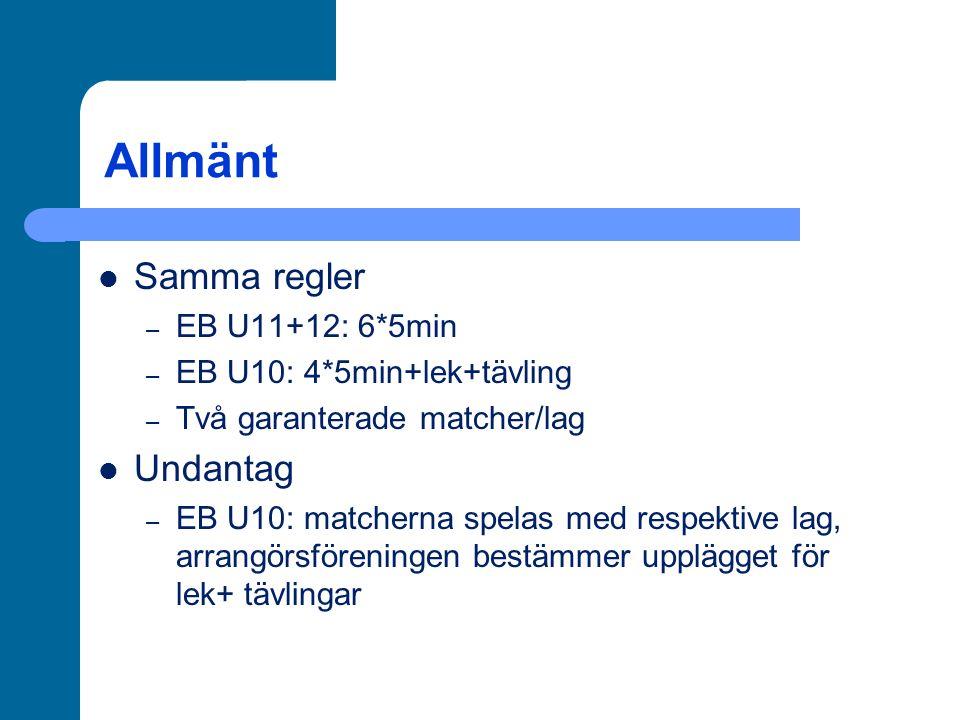 Allmänt Samma regler – EB U11+12: 6*5min – EB U10: 4*5min+lek+tävling – Två garanterade matcher/lag Undantag – EB U10: matcherna spelas med respektive