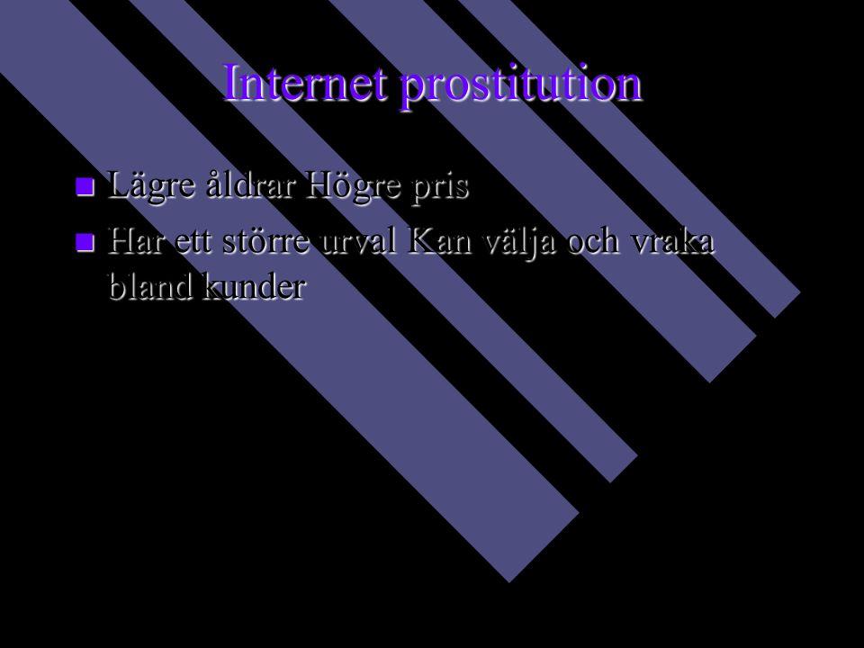 Internet prostitution Lägre åldrar Högre pris Lägre åldrar Högre pris Har ett större urval Kan välja och vraka bland kunder Har ett större urval Kan välja och vraka bland kunder