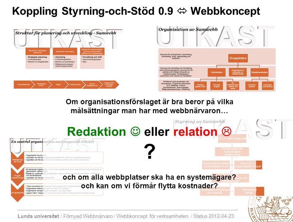 Lunds universitet / Förnyad Webbnärvaro / Webbkoncept för verksamheten / Status 2012-04-23 Koppling Styrning-och-Stöd 0.9  Webbkoncept Om organisationsförslaget är bra beror på vilka målsättningar man har med webbnärvaron… Redaktion eller relation  .