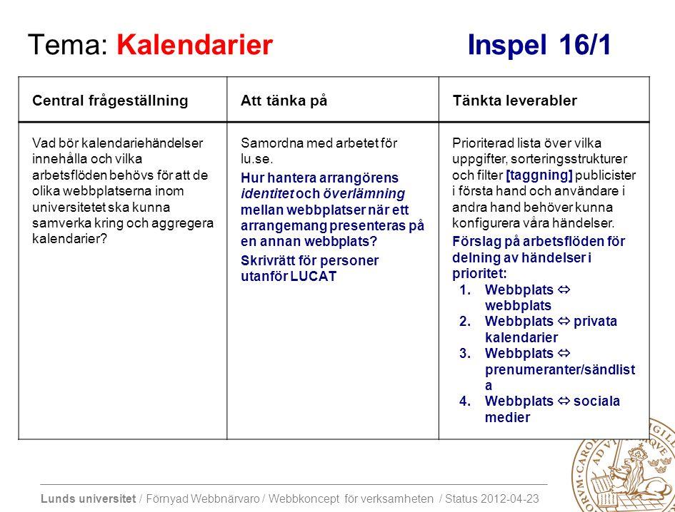 Lunds universitet / Förnyad Webbnärvaro / Webbkoncept för verksamheten / Status 2012-04-23 Tema: Kalendarier Inspel 16/1 Central frågeställningAtt tänka påTänkta leverabler Vad bör kalendariehändelser innehålla och vilka arbetsflöden behövs för att de olika webbplatserna inom universitetet ska kunna samverka kring och aggregera kalendarier.