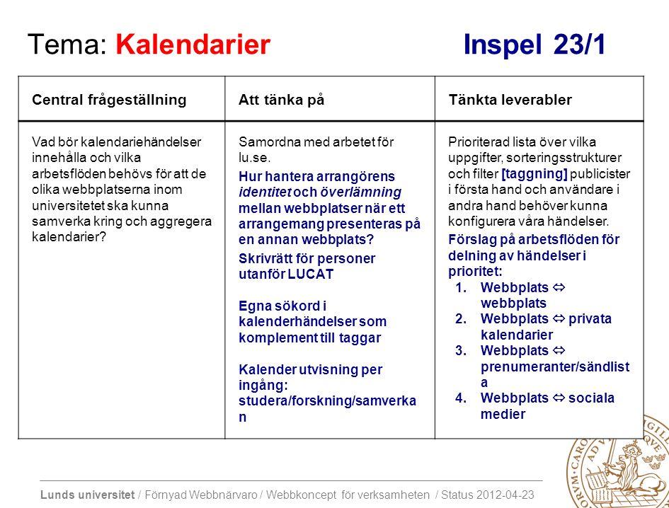 Lunds universitet / Förnyad Webbnärvaro / Webbkoncept för verksamheten / Status 2012-04-23 Tema: Kalendarier Inspel 23/1 Central frågeställningAtt tänka påTänkta leverabler Vad bör kalendariehändelser innehålla och vilka arbetsflöden behövs för att de olika webbplatserna inom universitetet ska kunna samverka kring och aggregera kalendarier.