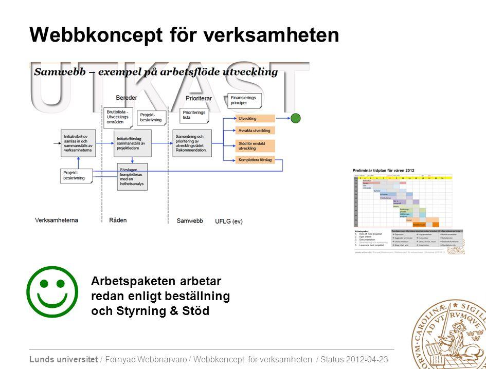 Lunds universitet / Förnyad Webbnärvaro / Webbkoncept för verksamheten / Status 2012-04-23 Att göra nu Kort presentation av närvarande gruppdeltagare 1.