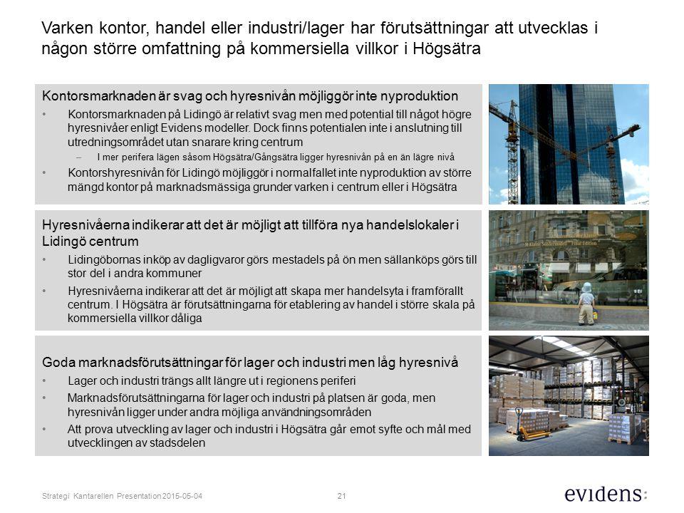21 Strategi Kantarellen Presentation 2015-05-04 Varken kontor, handel eller industri/lager har förutsättningar att utvecklas i någon större omfattning på kommersiella villkor i Högsätra Kontorsmarknaden är svag och hyresnivån möjliggör inte nyproduktion Kontorsmarknaden på Lidingö är relativt svag men med potential till något högre hyresnivåer enligt Evidens modeller.