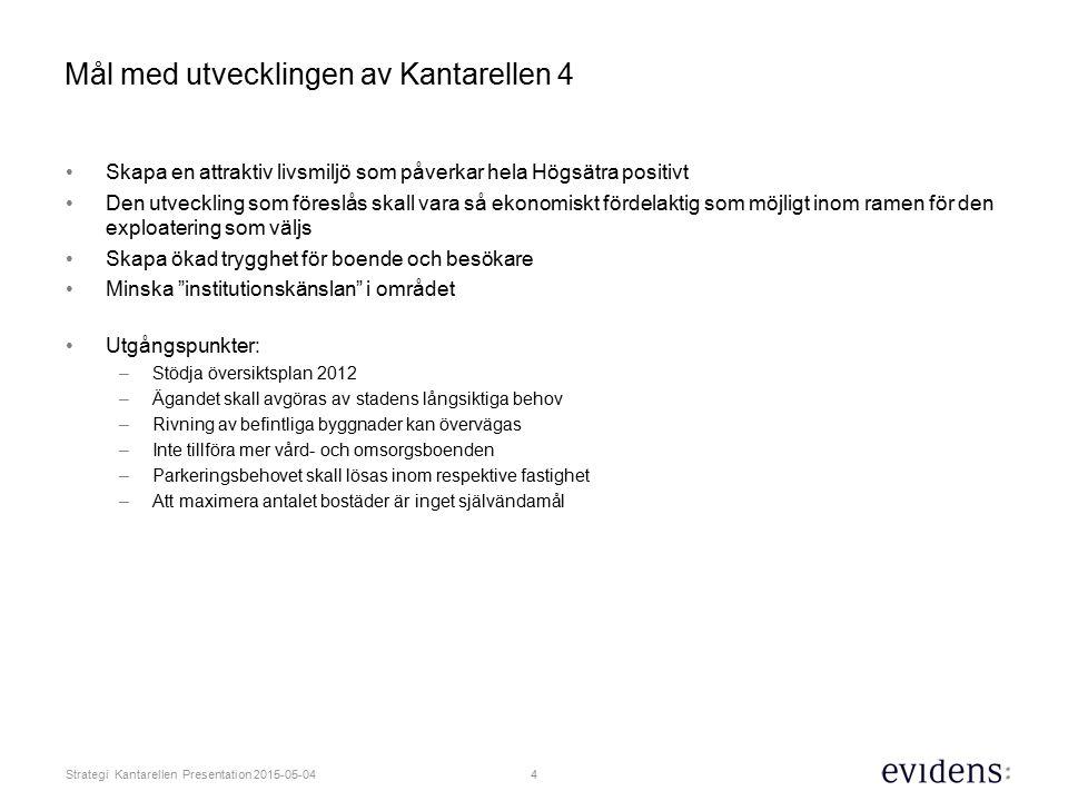 4 Strategi Kantarellen Presentation 2015-05-04 Mål med utvecklingen av Kantarellen 4 Skapa en attraktiv livsmiljö som påverkar hela Högsätra positivt Den utveckling som föreslås skall vara så ekonomiskt fördelaktig som möjligt inom ramen för den exploatering som väljs Skapa ökad trygghet för boende och besökare Minska institutionskänslan i området Utgångspunkter: –Stödja översiktsplan 2012 –Ägandet skall avgöras av stadens långsiktiga behov –Rivning av befintliga byggnader kan övervägas –Inte tillföra mer vård- och omsorgsboenden –Parkeringsbehovet skall lösas inom respektive fastighet –Att maximera antalet bostäder är inget självändamål
