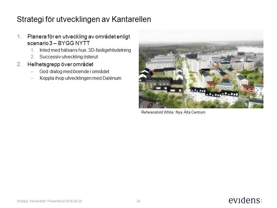 42 Strategi Kantarellen Presentation 2015-05-04 Strategi för utvecklingen av Kantarellen 1.Planera för en utveckling av området enligt scenario 3 – BYGG NYTT 1.Inled med hälsans hus.