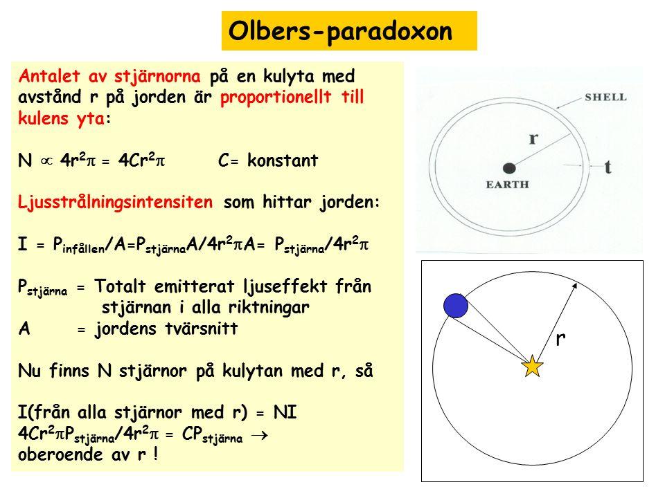 Olbers-paradoxon Antalet av stjärnorna på en kulyta med avstånd r på jorden är proportionellt till kulens yta: N  4r 2  = 4Cr 2  C= ko