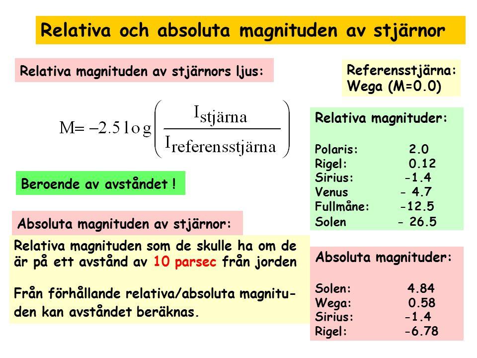 Relativa och absoluta magnituden av stjärnor Relativa magnituden av stjärnors ljus: Beroende av avståndet ! Referensstjärna: Wega (M=0.0) Relativa mag