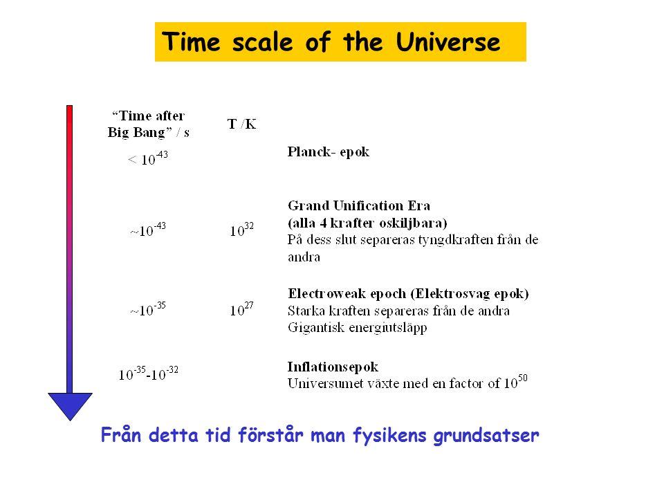 Time scale of the Universe Från detta tid förstår man fysikens grundsatser