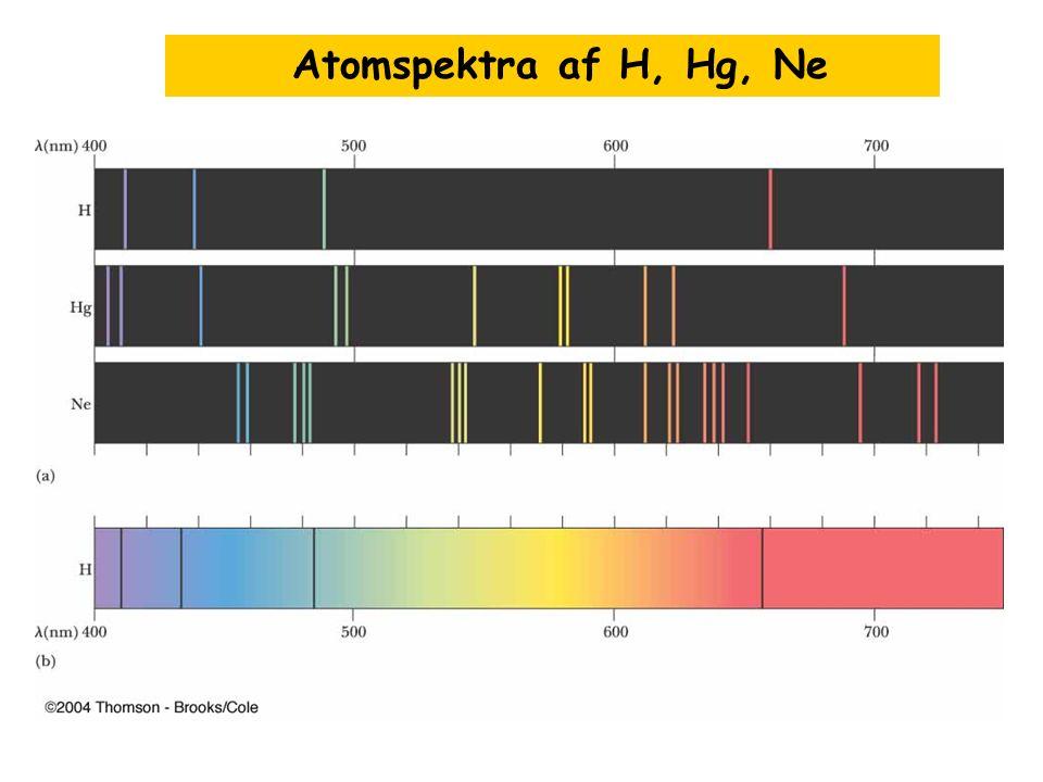 Atomspektra af H, Hg, Ne