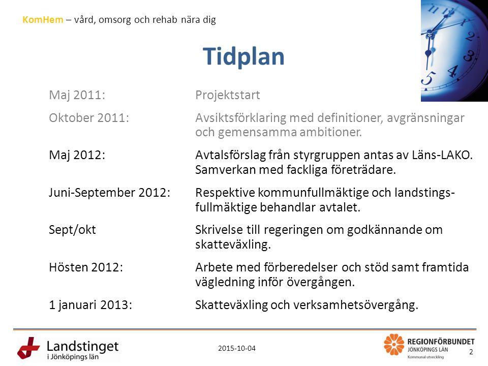 2015-10-04 2 KomHem – vård, omsorg och rehab nära dig Tidplan Maj 2011: Projektstart Oktober 2011: Avsiktsförklaring med definitioner, avgränsningar och gemensamma ambitioner.