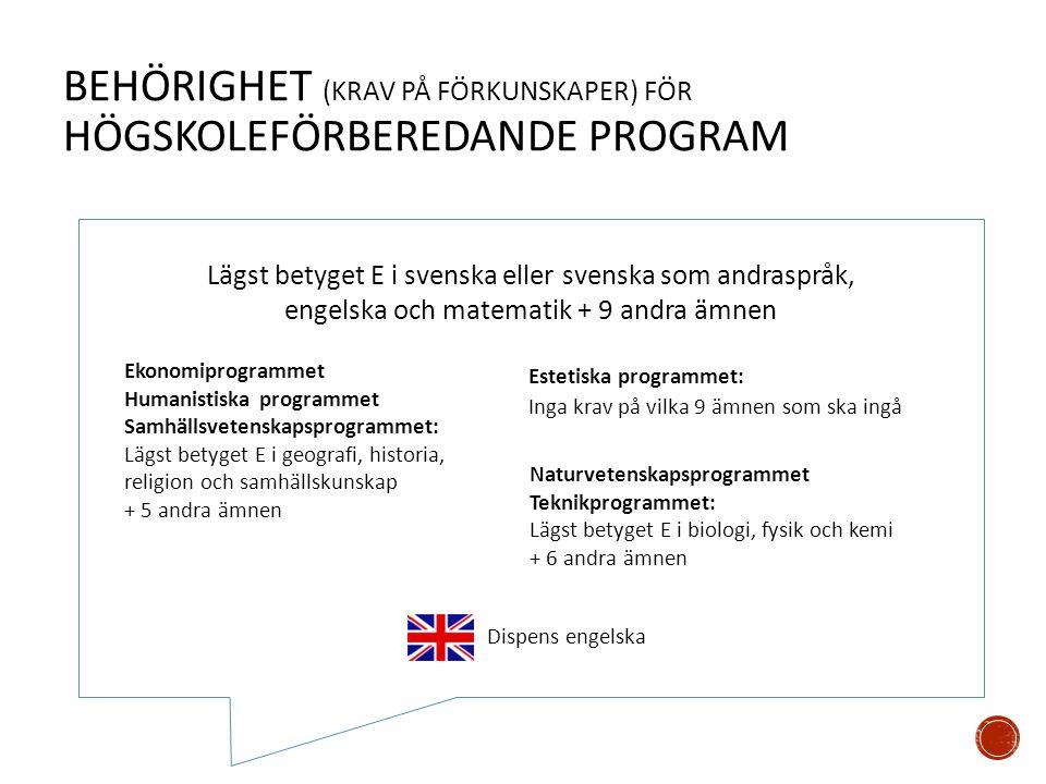Ekonomiprogrammet Humanistiska programmet Samhällsvetenskapsprogrammet: Lägst betyget E i geografi, historia, religion och samhällskunskap + 5 andra ämnen Naturvetenskapsprogrammet Teknikprogrammet: Lägst betyget E i biologi, fysik och kemi + 6 andra ämnen Lägst betyget E i svenska eller svenska som andraspråk, engelska och matematik + 9 andra ämnen Estetiska programmet: Inga krav på vilka 9 ämnen som ska ingå Dispens engelska BEHÖRIGHET (KRAV PÅ FÖRKUNSKAPER) FÖR HÖGSKOLEFÖRBEREDANDE PROGRAM