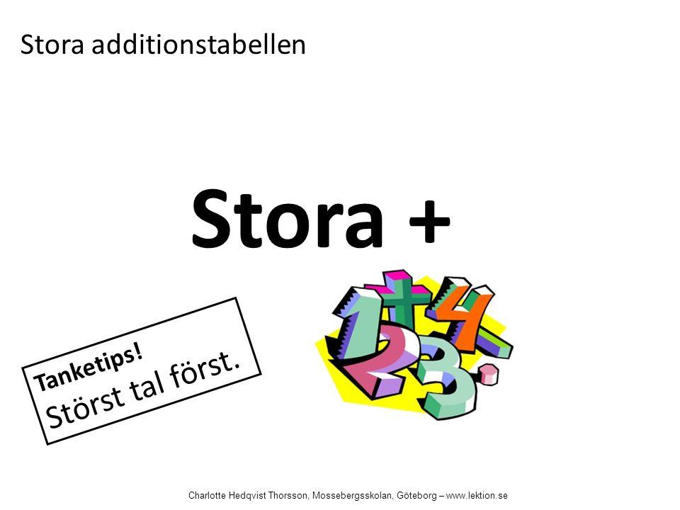 Stora additionstabellen Stora + Tanketips. Störst tal först.