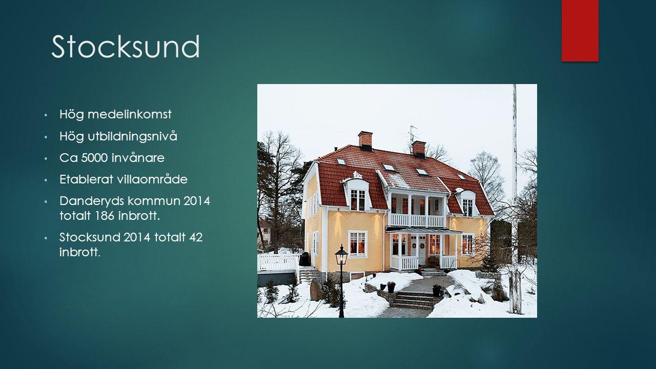 Stocksund Hög medelinkomst Hög utbildningsnivå Ca 5000 invånare Etablerat villaområde Danderyds kommun 2014 totalt 186 inbrott. Stocksund 2014 totalt