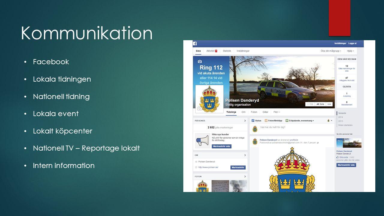 Kommunikation Facebook Lokala tidningen Nationell tidning Lokala event Lokalt köpcenter Nationell TV – Reportage lokalt Intern information