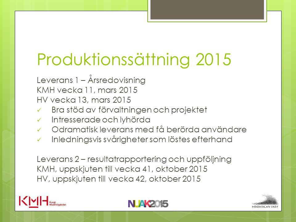 Produktionssättning 2015 Leverans 1 – Årsredovisning KMH vecka 11, mars 2015 HV vecka 13, mars 2015 Bra stöd av förvaltningen och projektet Intressera