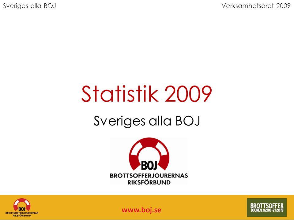 Sveriges alla BOJVerksamhetsåret 2009 Statistik 2009 Sveriges alla BOJ