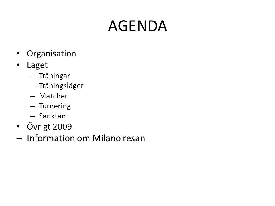 AGENDA Organisation Laget – Träningar – Träningsläger – Matcher – Turnering – Sanktan Övrigt 2009 – Information om Milano resan