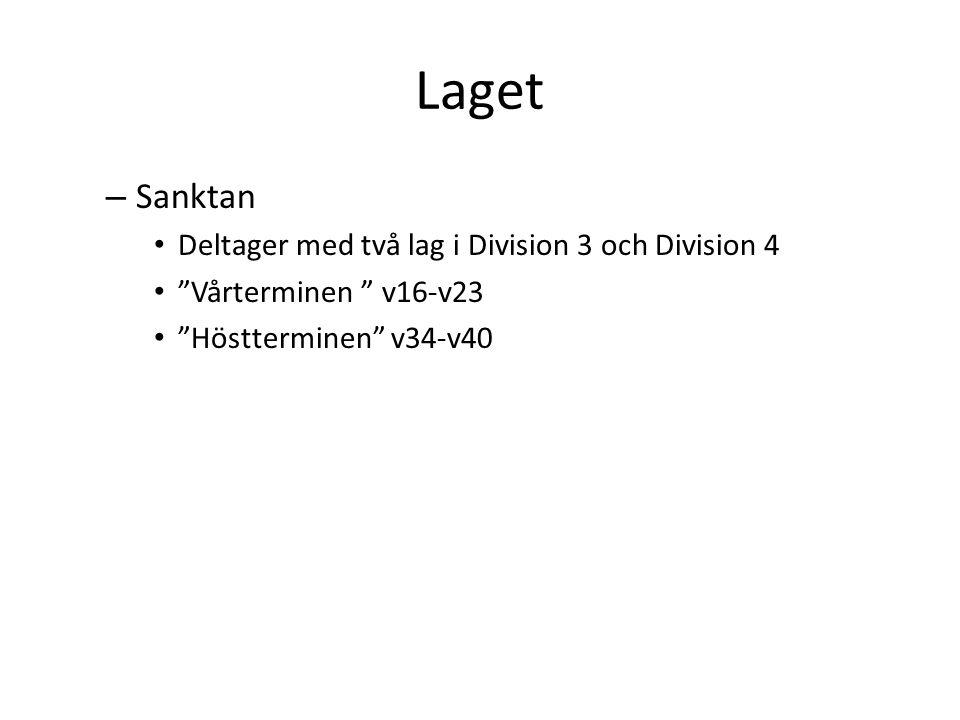 Laget – Sanktan Deltager med två lag i Division 3 och Division 4 Vårterminen v16-v23 Höstterminen v34-v40