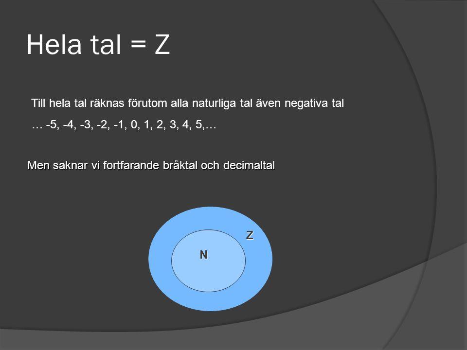 Hela tal = Z Till hela tal räknas förutom alla naturliga tal även negativa tal … -5, -4, -3, -2, -1, 0, 1, 2, 3, 4, 5,… Men saknar vi fortfarande bråk