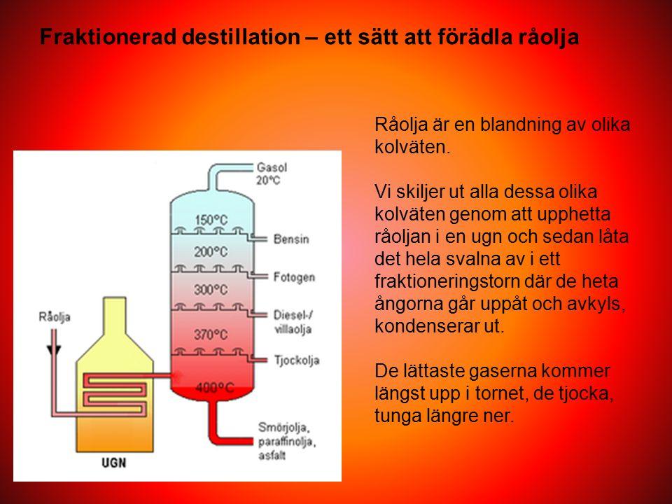 Fraktionerad destillation – ett sätt att förädla råolja Råolja är en blandning av olika kolväten. Vi skiljer ut alla dessa olika kolväten genom att up
