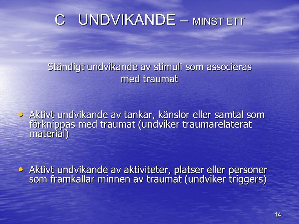 14 C UNDVIKANDE – MINST ETT Ständigt undvikande av stimuli som associeras med traumat Aktivt undvikande av tankar, känslor eller samtal som förknippas med traumat (undviker traumarelaterat material) Aktivt undvikande av tankar, känslor eller samtal som förknippas med traumat (undviker traumarelaterat material) Aktivt undvikande av aktiviteter, platser eller personer som framkallar minnen av traumat (undviker triggers) Aktivt undvikande av aktiviteter, platser eller personer som framkallar minnen av traumat (undviker triggers)