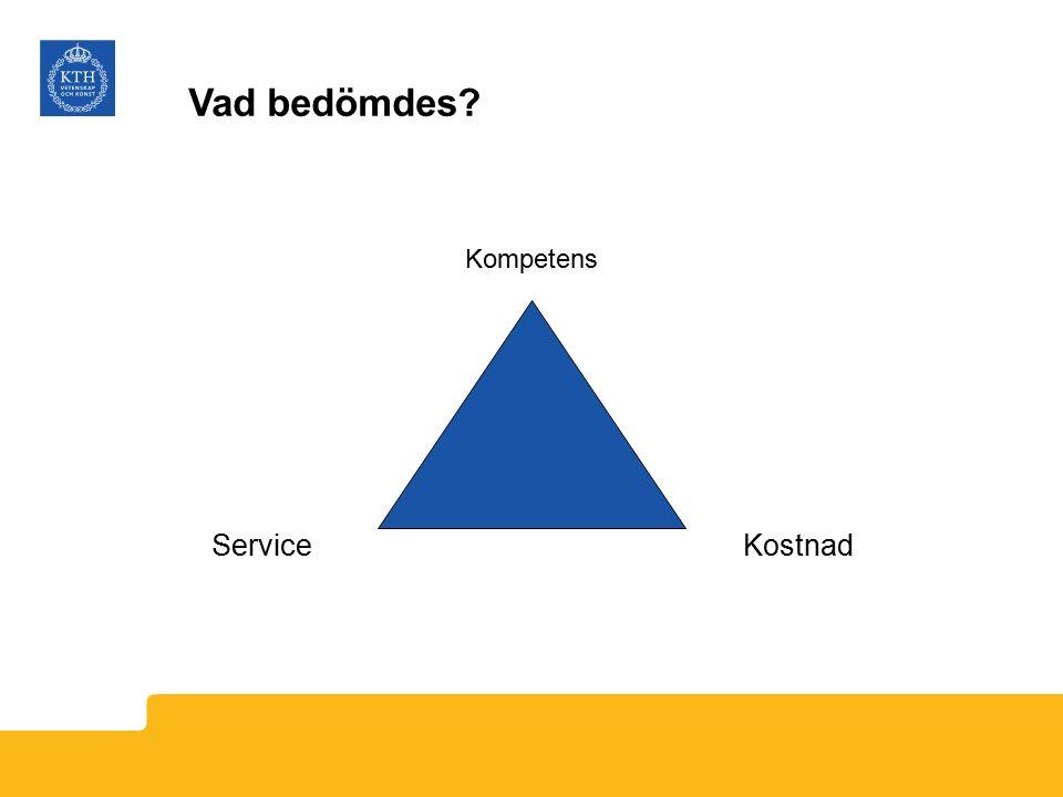 Vad bedömdes ServiceKostnad Kompetens