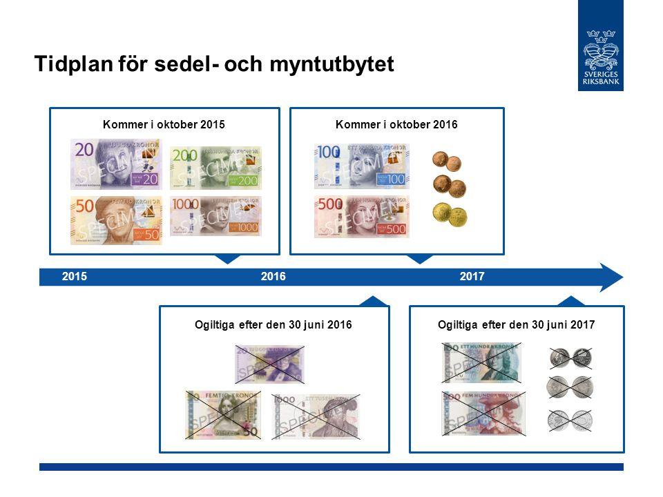 Kommer i oktober 2016 Ogiltiga efter den 30 juni 2016Ogiltiga efter den 30 juni 2017 Kommer i oktober 2015 201520162017 Tidplan för sedel- och myntutbytet